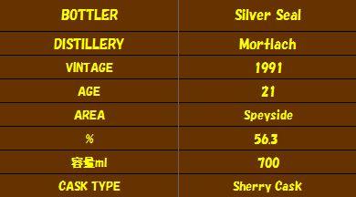 シルバーシール Silver Seal / モートラック 1991