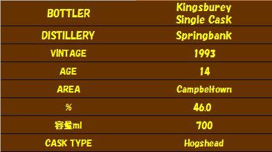 キングスバリー セレクション Kingsbury & Co., Ltd Selection Series / スプリングバンク 1993(詳細)