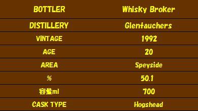 ウイスキーブローカー Whisky Broker / グレントファース 1992(詳細)